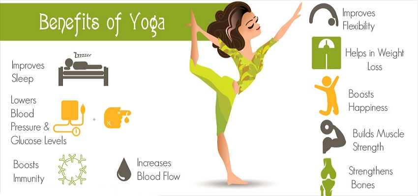 Benefits of doing Yoga for Women